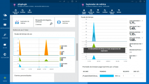 Portal Azure - Application Insights